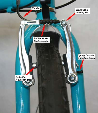 brakes-identified-parts.jpg